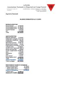 Il Bilancio ANED 2015